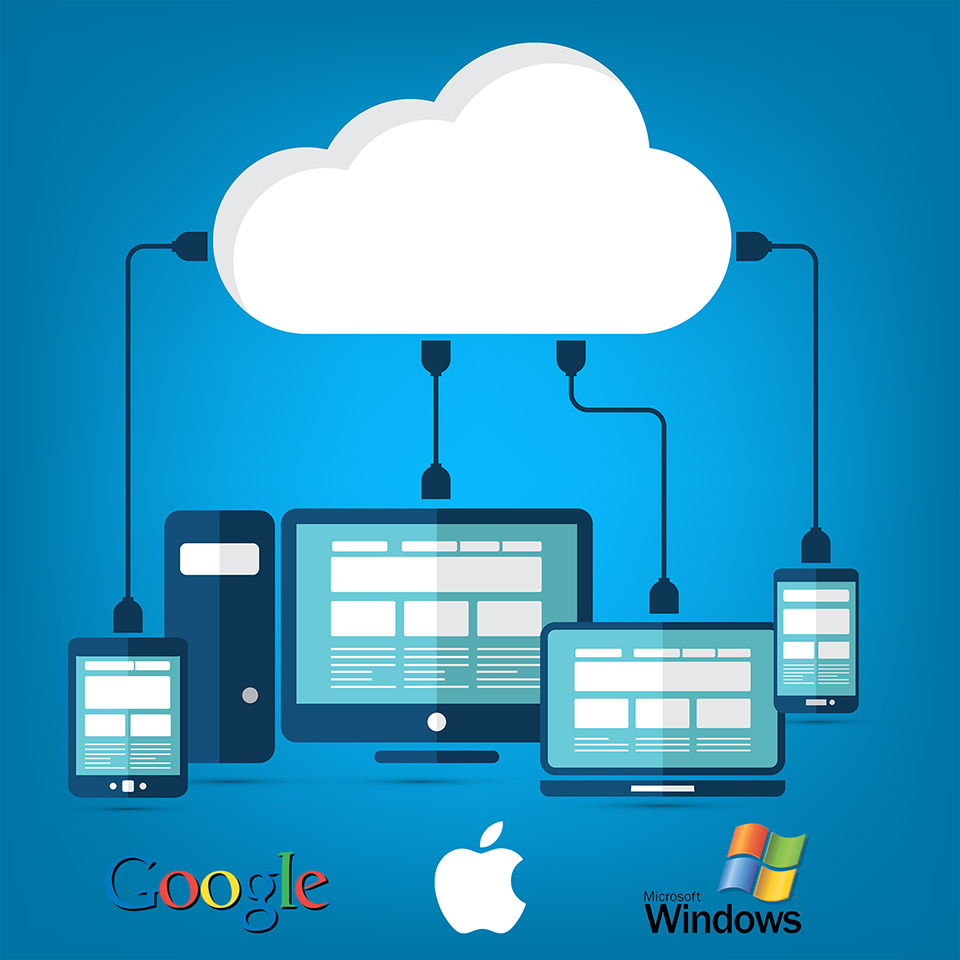 OWAC Main image. A large white cloud sits above iconic representations of, from left to right, a tablet, a desktop PC, a laptop PC, and a Smartphone. Plugs from each device show them connecting to the cloud above them, and in turn, to each other. Just below this stretch of hardware devices sits the Google, Apple, and Microsoft Windows Logos, from left, to right. Welcome to OWAC! Operating With A Cloud! OWAC: Where The Sky's The Limit!'